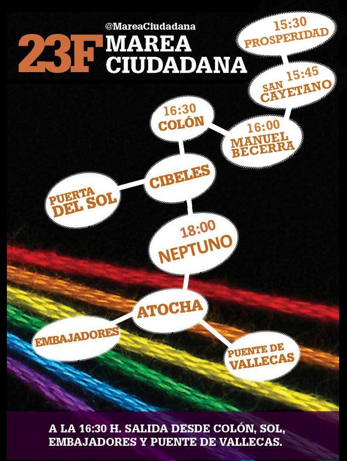 23F Guindalera